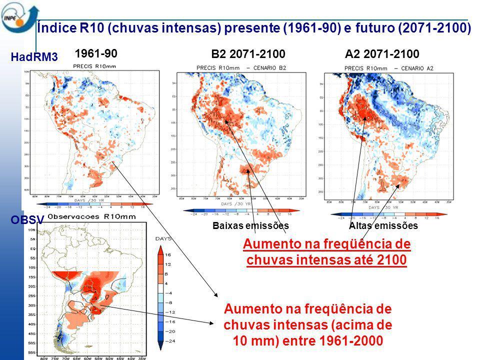 Aumento na freqüência de chuvas intensas até 2100 Índice R10 (chuvas intensas) presente (1961-90) e futuro (2071-2100) Aumento na freqüência de chuvas