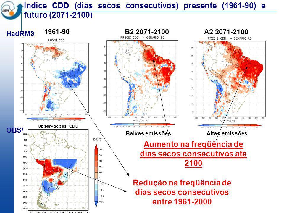 Aumento na freqüência de dias secos consecutivos ate 2100 Índice CDD (dias secos consecutivos) presente (1961-90) e futuro (2071-2100) Redução na freq