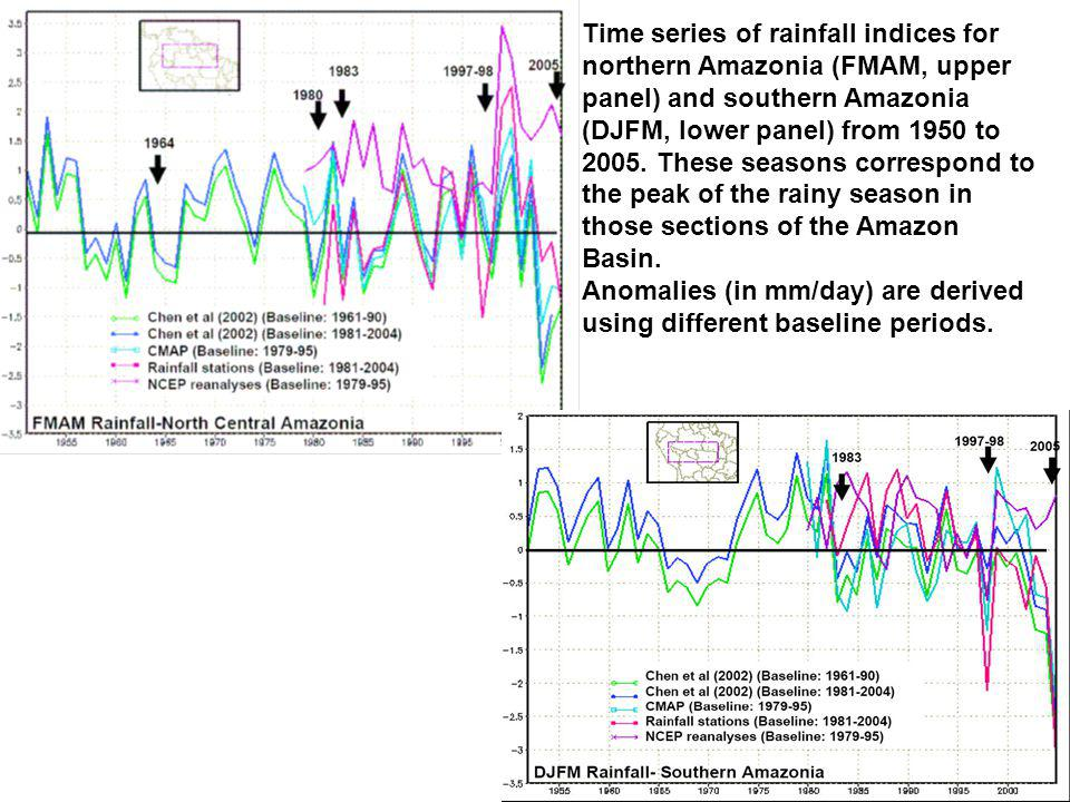 Time series of rainfall indices for northern Amazonia (FMAM, upper panel) and southern Amazonia (DJFM, lower panel) from 1950 to 2005. These seasons c