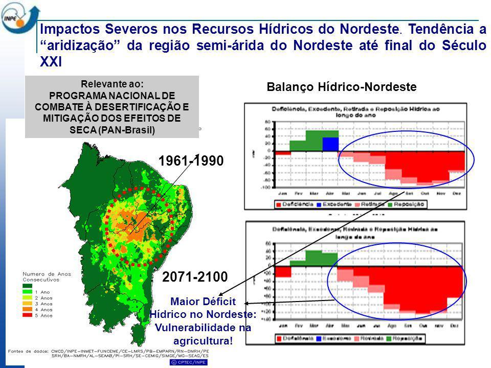 Impactos Severos nos Recursos Hídricos do Nordeste. Tendência a aridização da região semi-árida do Nordeste até final do Século XXI Relevante ao: PROG