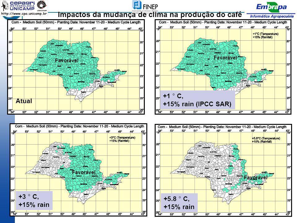 Impactos da mudança de clima na produção do café Atual +1 ° C, +15% rain (IPCC SAR) +3 ° C, +15% rain +5.8 ° C, +15% rain Favorável