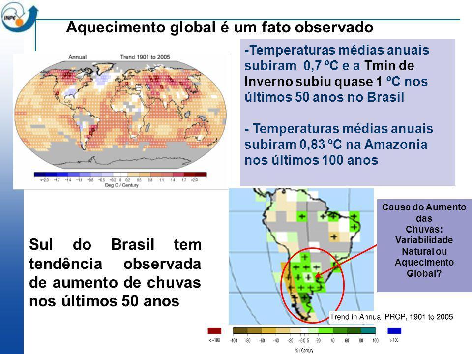Aquecimento global é um fato observado -Temperaturas médias anuais subiram 0,7 ºC e a Tmin de Inverno subiu quase 1 ºC nos últimos 50 anos no Brasil -