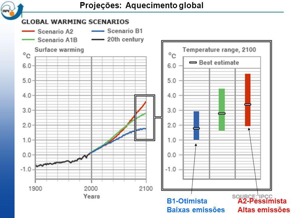 O aquecimento projetado tende a ser maior sobre continentes, em latitudes mais altas no HN, partes do Oceano Atlantico Norte e nos oceanbos do Sul Projeções de mudanças na temperatura do ar ate finais do Seculo XXI Baixas emissões-Otimista Altas emissões-Pessimista