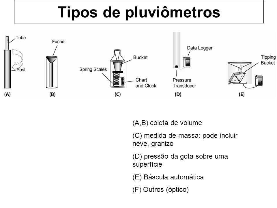 Tipos de pluviômetros (A,B) coleta de volume (C) medida de massa: pode incluir neve, granizo (D) pressão da gota sobre uma superfície (E) Báscula auto