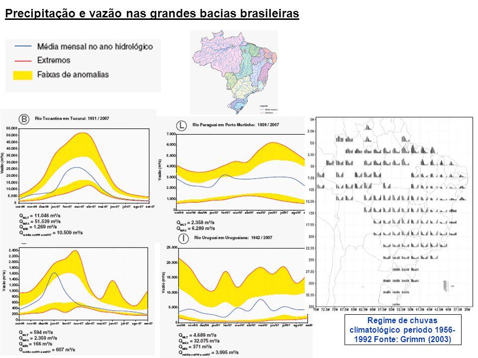 Precipitação e vazão nas grandes bacias brasileiras Regime de chuvas climatológico periodo 1956- 1992 Fonte: Grimm (2003)