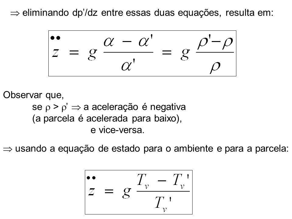 Observar que, se > a aceleração é negativa (a parcela é acelerada para baixo), e vice-versa. usando a equação de estado para o ambiente e para a parce