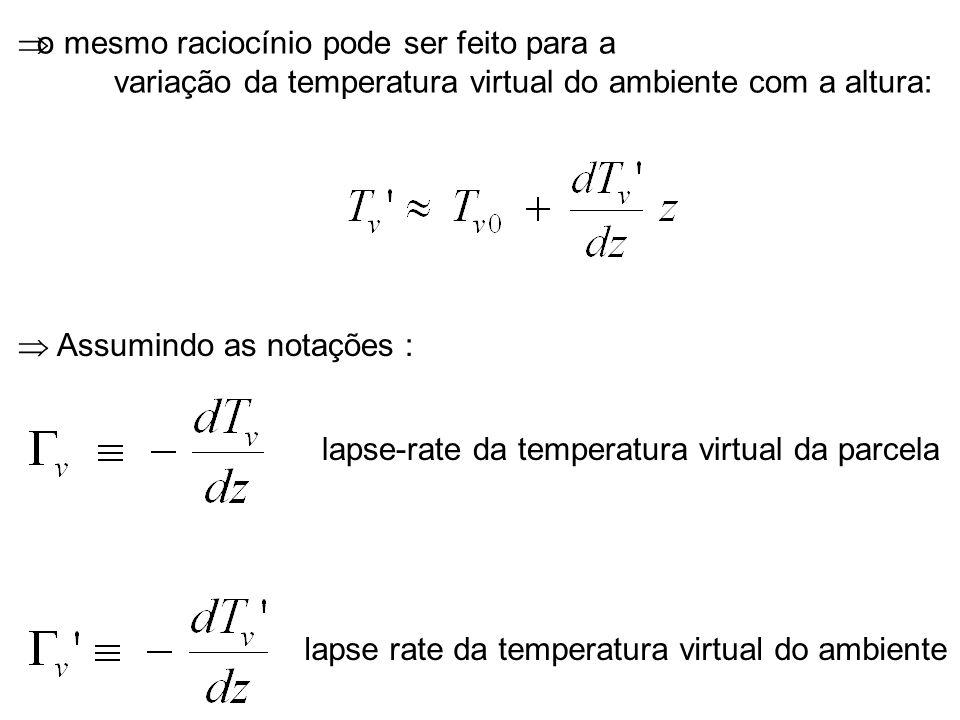 o mesmo raciocínio pode ser feito para a variação da temperatura virtual do ambiente com a altura: Assumindo as notações : lapse-rate da temperatura v