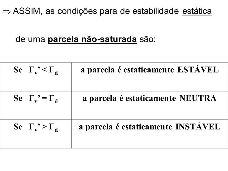 de uma parcela não-saturada são: Se v < d a parcela é estaticamente ESTÁVEL Se v = d a parcela é estaticamente NEUTRA Se v > d a parcela é estaticamen