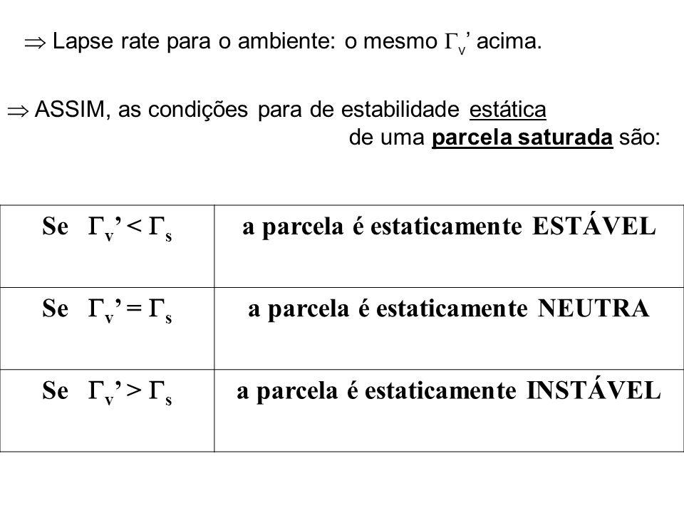 Lapse rate para o ambiente: o mesmo v acima. Se v < s a parcela é estaticamente ESTÁVEL Se v = s a parcela é estaticamente NEUTRA Se v > s a parcela é