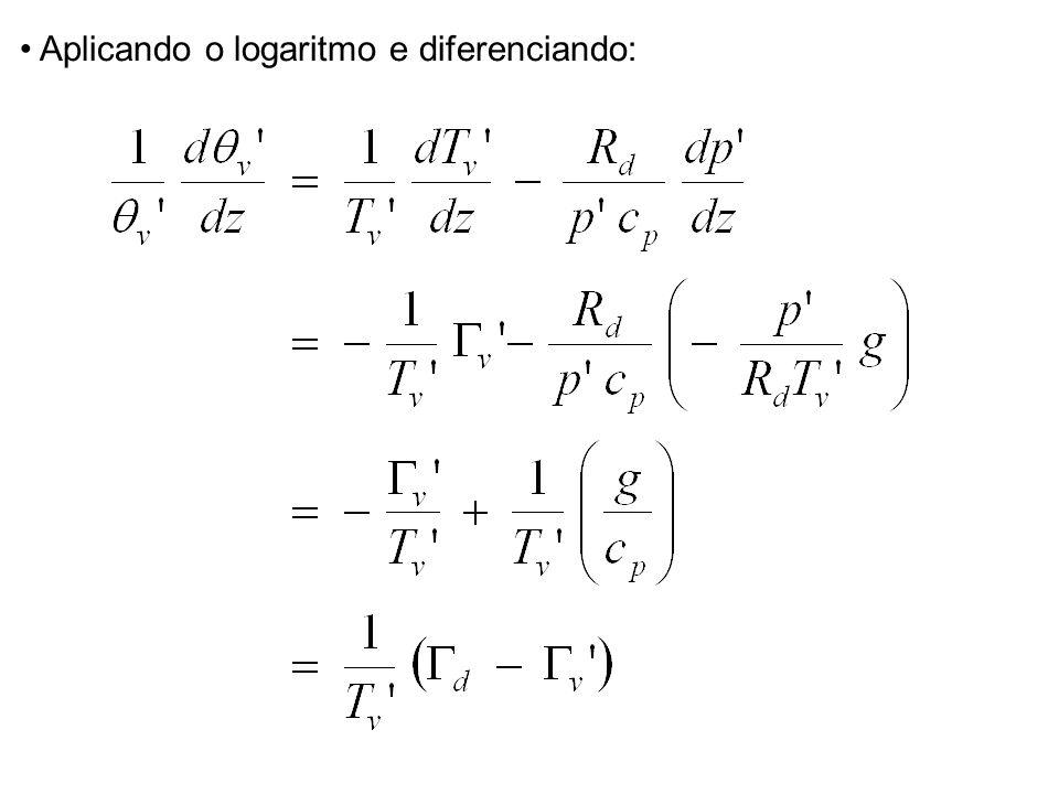 Aplicando o logaritmo e diferenciando: