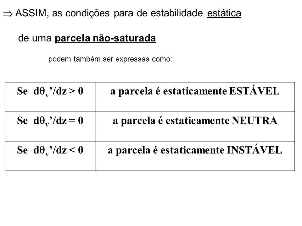 de uma parcela não-saturada Se d v /dz > 0 a parcela é estaticamente ESTÁVEL Se d v /dz = 0 a parcela é estaticamente NEUTRA Se d v /dz < 0 a parcela