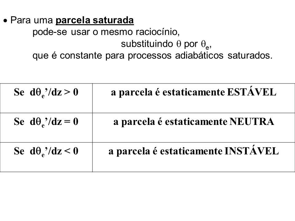 Para uma parcela saturada pode-se usar o mesmo raciocínio, substituindo por e, que é constante para processos adiabáticos saturados. Se d e /dz > 0 a