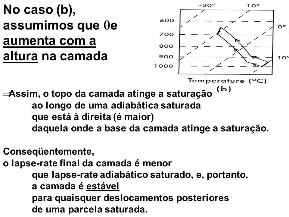 Assim, o topo da camada atinge a saturação ao longo de uma adiabática saturada que está à direita (é maior) daquela onde a base da camada atinge a sat