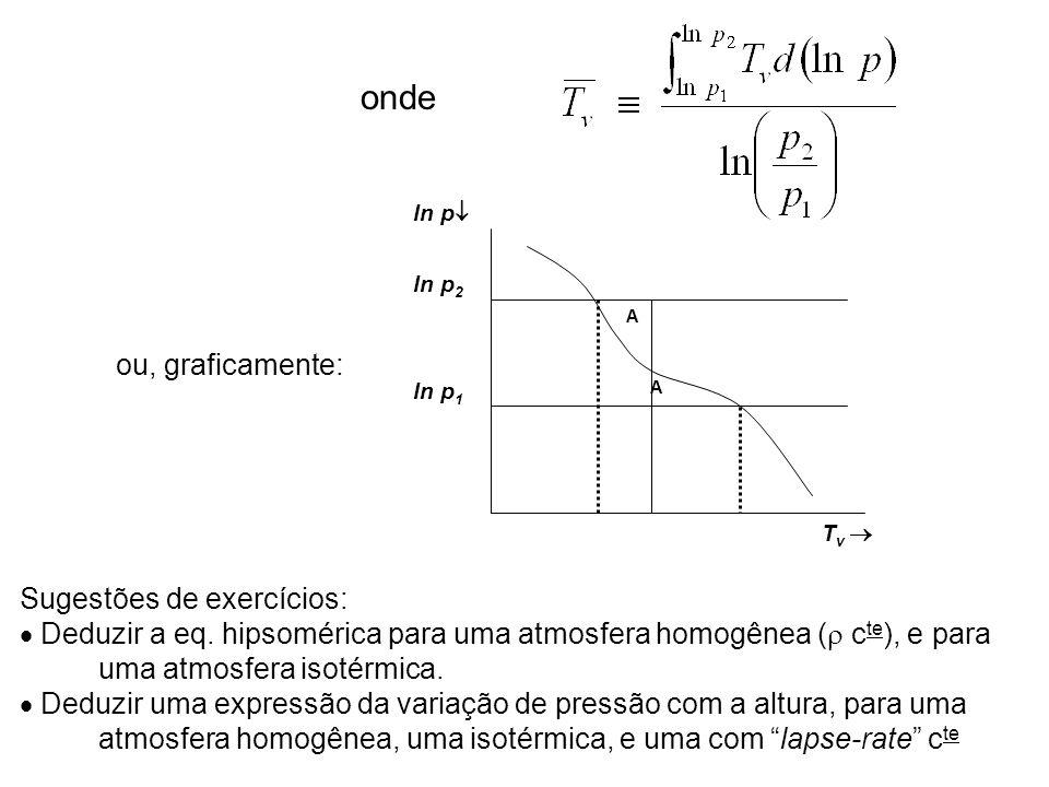 onde ou, graficamente: ln p 2 ln p 1 ln p T v A A Sugestões de exercícios: Deduzir a eq. hipsomérica para uma atmosfera homogênea ( c te ), e para uma
