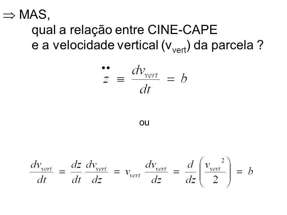 MAS, qual a relação entre CINE-CAPE e a velocidade vertical (v vert ) da parcela ? ou