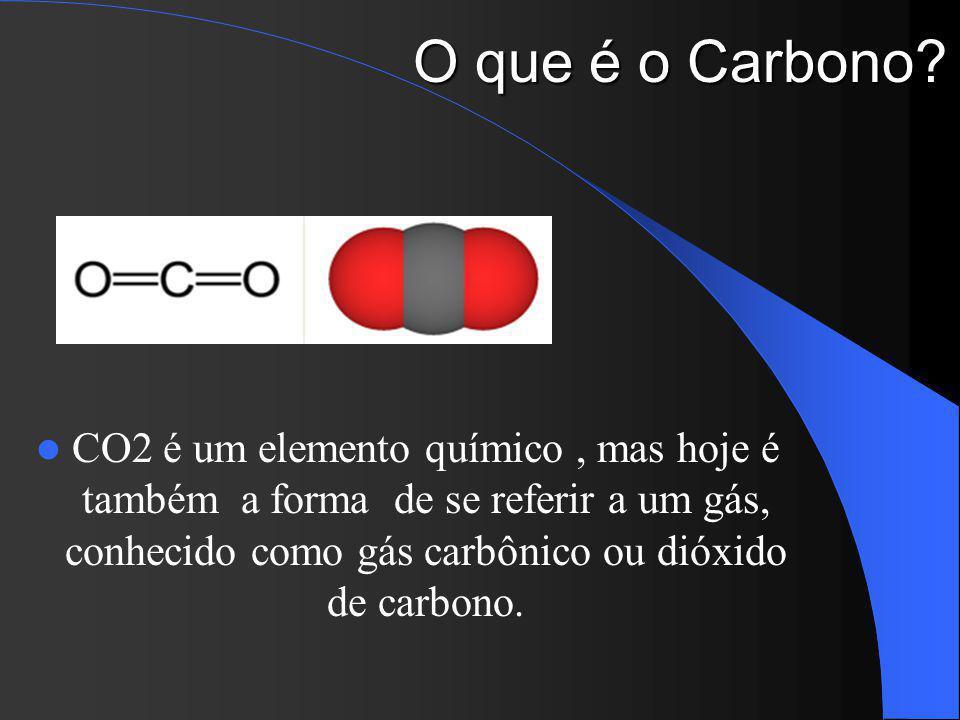O que é o Carbono.