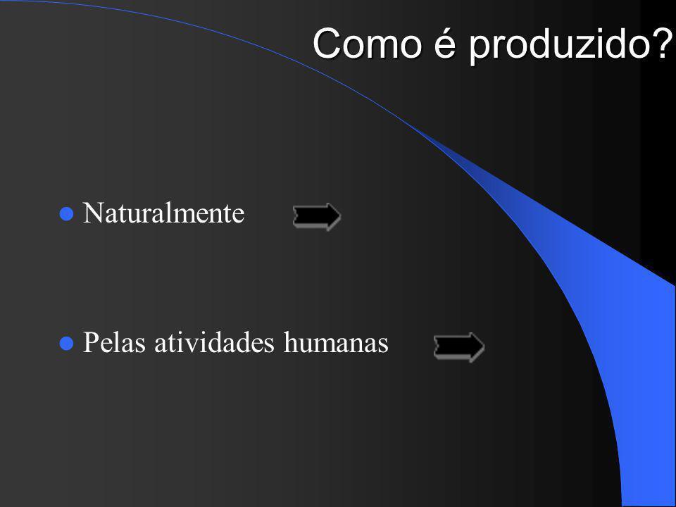 Como é produzido? Naturalmente Pelas atividades humanas