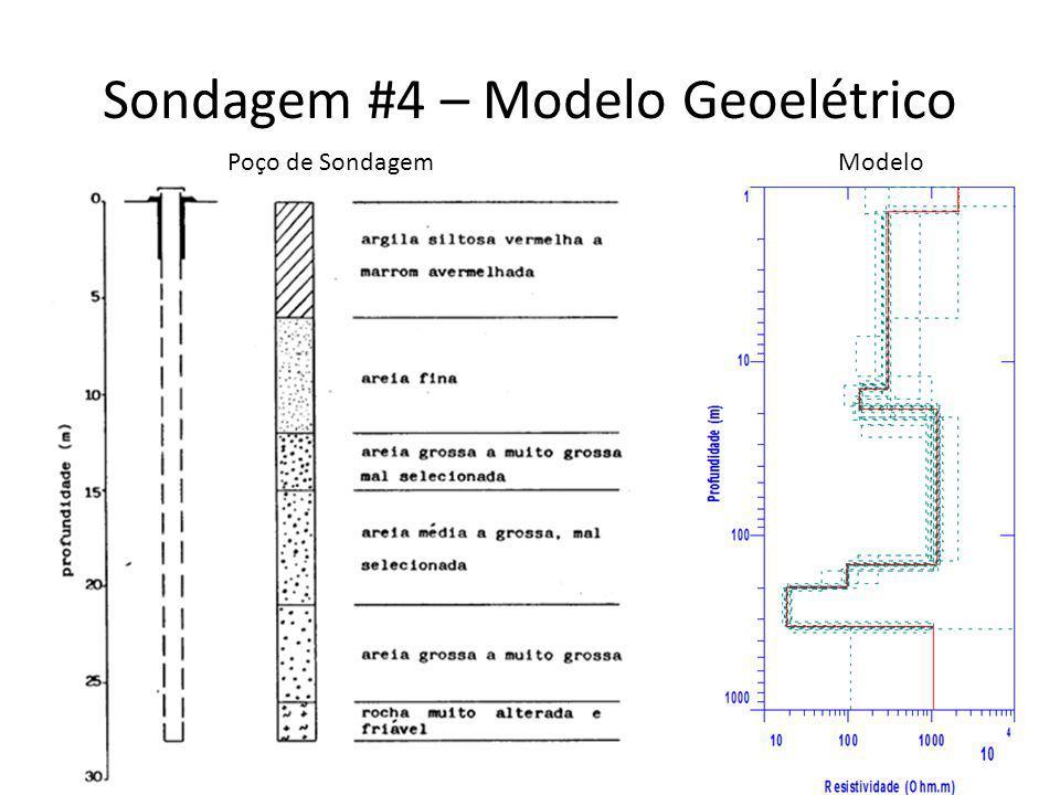 Sondagem #4 – Modelo Geoelétrico Poço de SondagemModelo