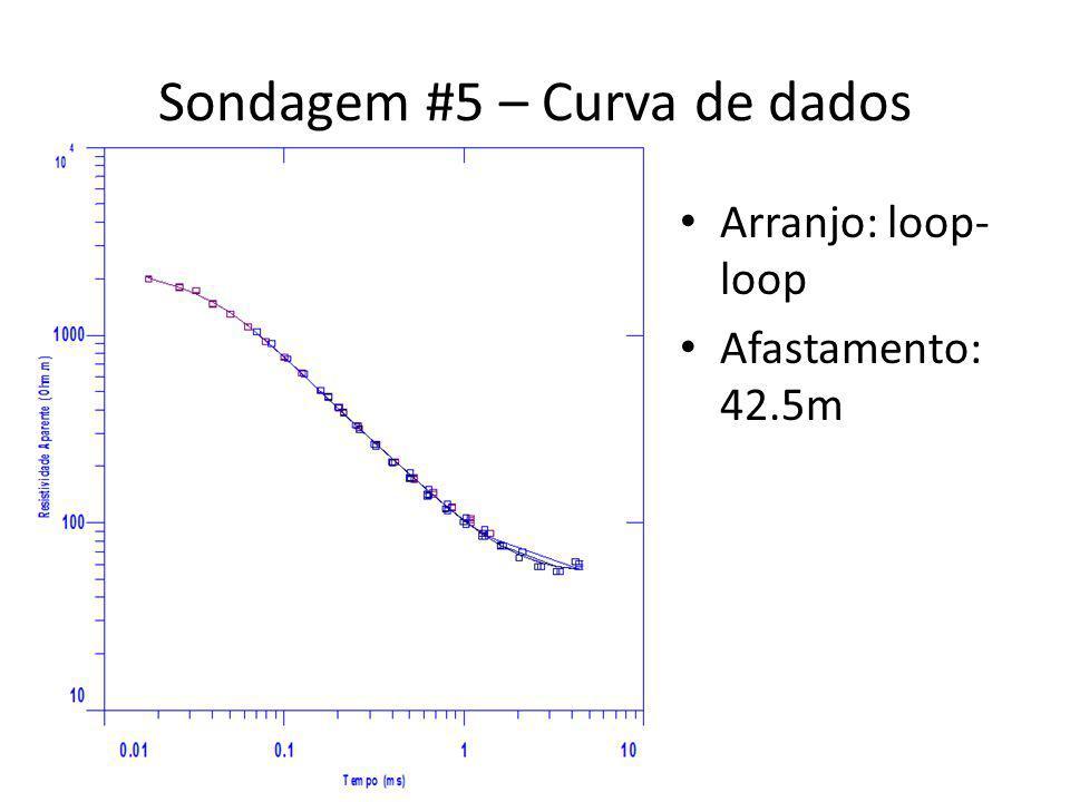 Sondagem #5 – Curva de dados Arranjo: loop- loop Afastamento: 42.5m