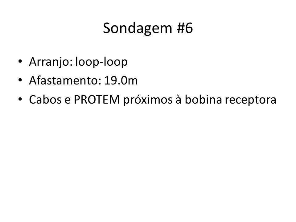 Sondagem #6 Arranjo: loop-loop Afastamento: 19.0m Cabos e PROTEM próximos à bobina receptora