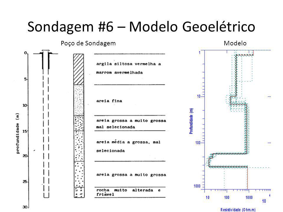 Sondagem #6 – Modelo Geoelétrico Poço de SondagemModelo