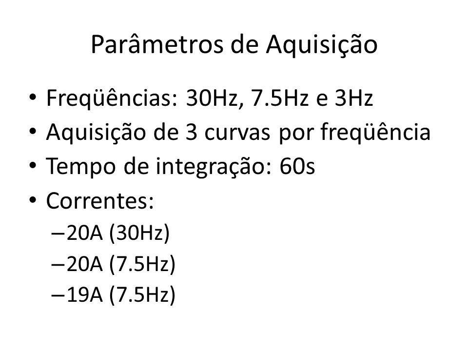 Parâmetros de Aquisição Freqüências: 30Hz, 7.5Hz e 3Hz Aquisição de 3 curvas por freqüência Tempo de integração: 60s Correntes: – 20A (30Hz) – 20A (7.