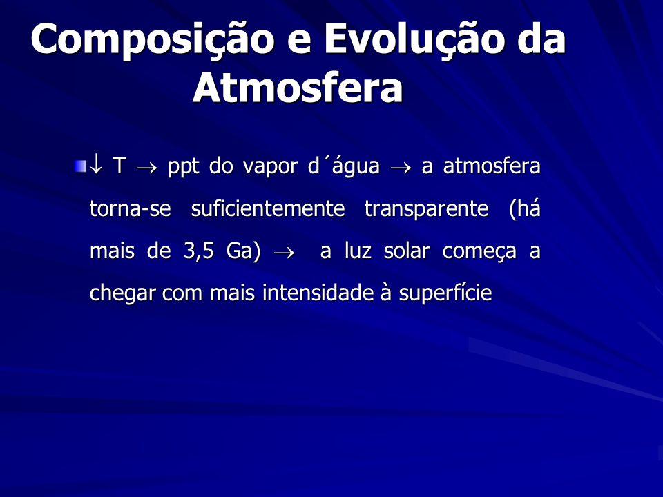 Composição e Evolução da Atmosfera T ppt do vapor d´água a atmosfera torna-se suficientemente transparente (há mais de 3,5 Ga) a luz solar começa a chegar com mais intensidade à superfície T ppt do vapor d´água a atmosfera torna-se suficientemente transparente (há mais de 3,5 Ga) a luz solar começa a chegar com mais intensidade à superfície