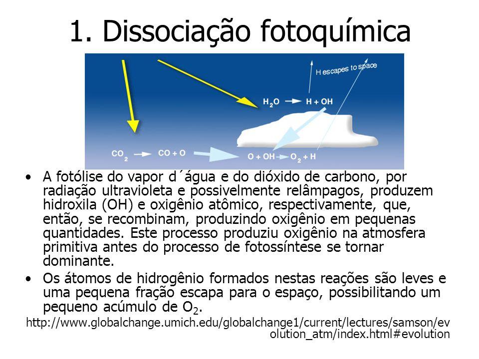 A fotólise do vapor d´água e do dióxido de carbono, por radiação ultravioleta e possivelmente relâmpagos, produzem hidroxila (OH) e oxigênio atômico, respectivamente, que, então, se recombinam, produzindo oxigênio em pequenas quantidades.