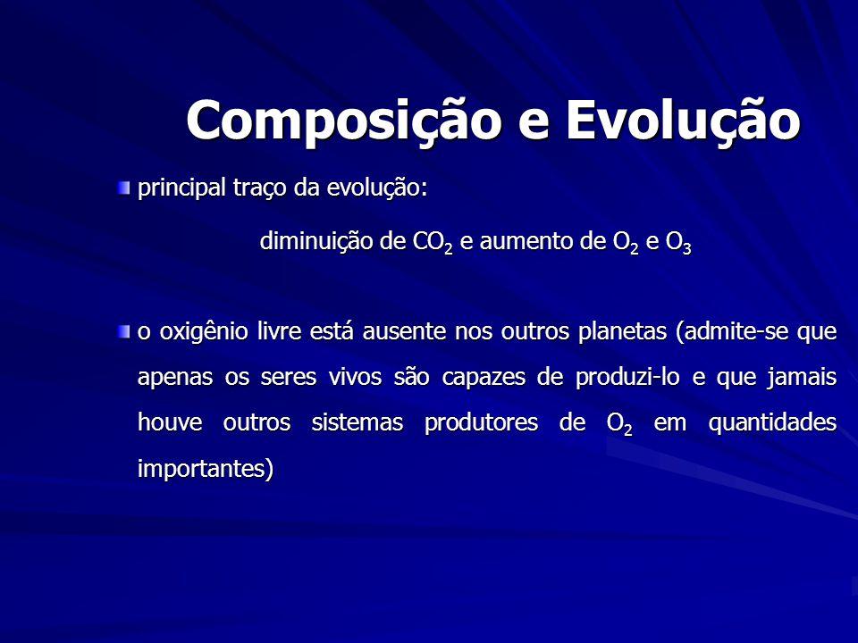 Composição e Evolução principal traço da evolução: diminuição de CO 2 e aumento de O 2 e O 3 o oxigênio livre está ausente nos outros planetas (admite-se que apenas os seres vivos são capazes de produzi-lo e que jamais houve outros sistemas produtores de O 2 em quantidades importantes)
