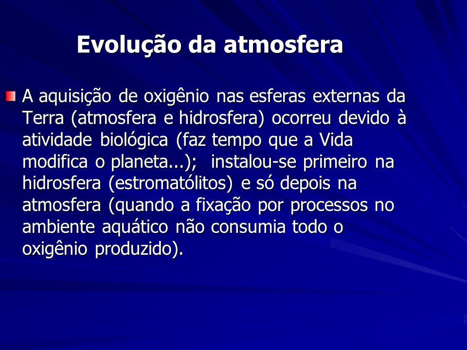 Evolução da atmosfera A aquisição de oxigênio nas esferas externas da Terra (atmosfera e hidrosfera) ocorreu devido à atividade biológica (faz tempo que a Vida modifica o planeta...); instalou-se primeiro na hidrosfera (estromatólitos) e só depois na atmosfera (quando a fixação por processos no ambiente aquático não consumia todo o oxigênio produzido).