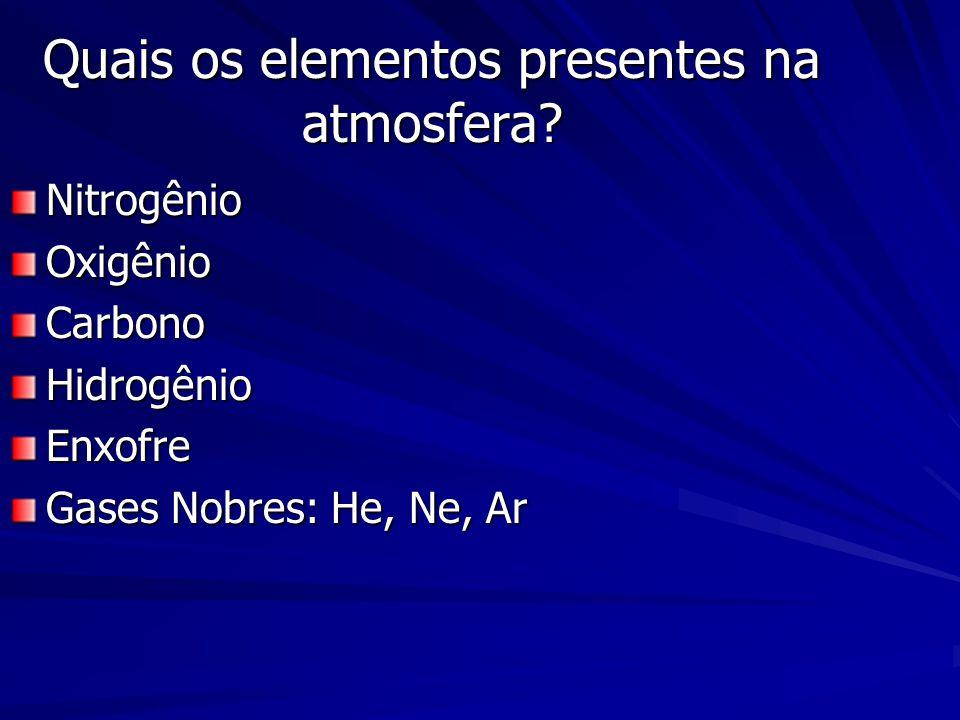 Quais os elementos presentes na atmosfera.
