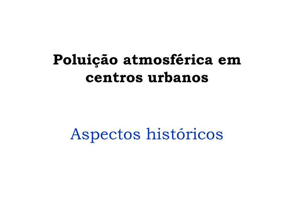 Aspectos históricos Poluição atmosférica em centros urbanos