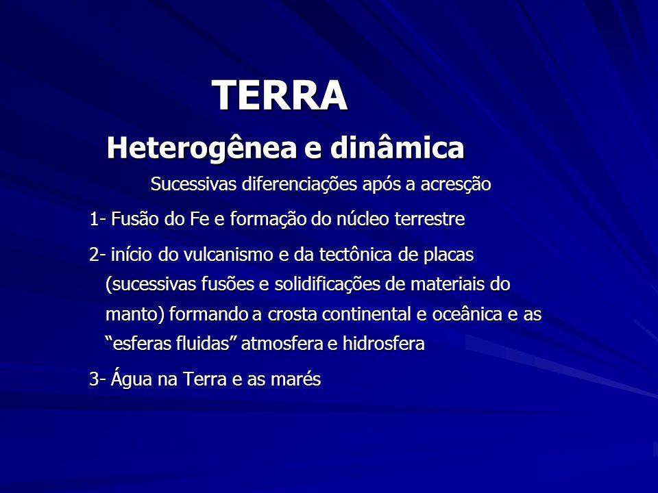 TERRA Heterogênea e dinâmica Sucessivas diferenciações após a acresção 1- Fusão do Fe e formação do núcleo terrestre 2- início do vulcanismo e da tectônica de placas (sucessivas fusões e solidificações de materiais do manto) formando a crosta continental e oceânica e as esferas fluidas atmosfera e hidrosfera 3- Água na Terra e as marés