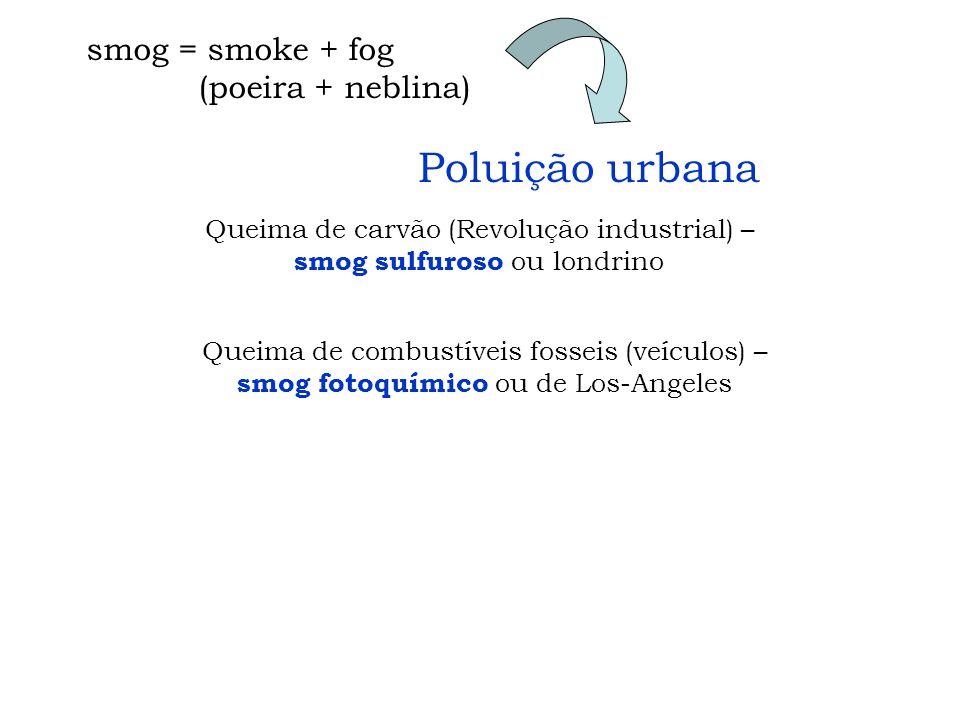 smog = smoke + fog (poeira + neblina) Queima de carvão (Revolução industrial) – smog sulfuroso ou londrino Queima de combustíveis fosseis (veículos) – smog fotoquímico ou de Los-Angeles Poluição urbana