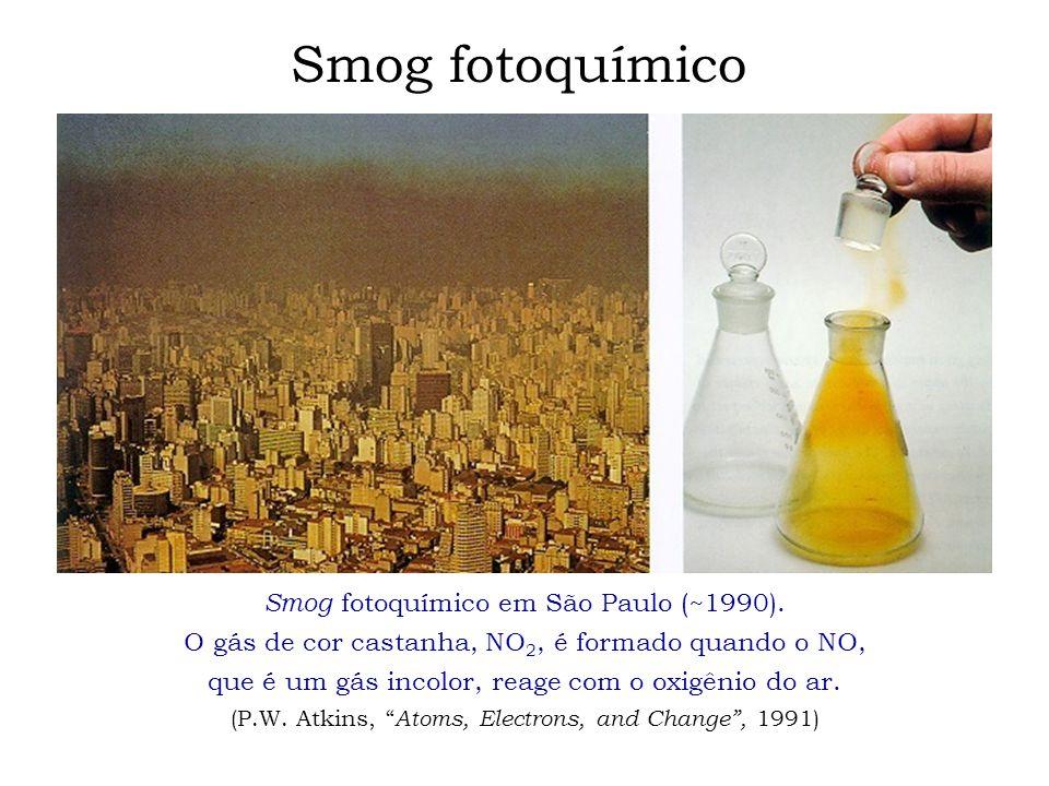 Smog fotoquímico em São Paulo (~1990).