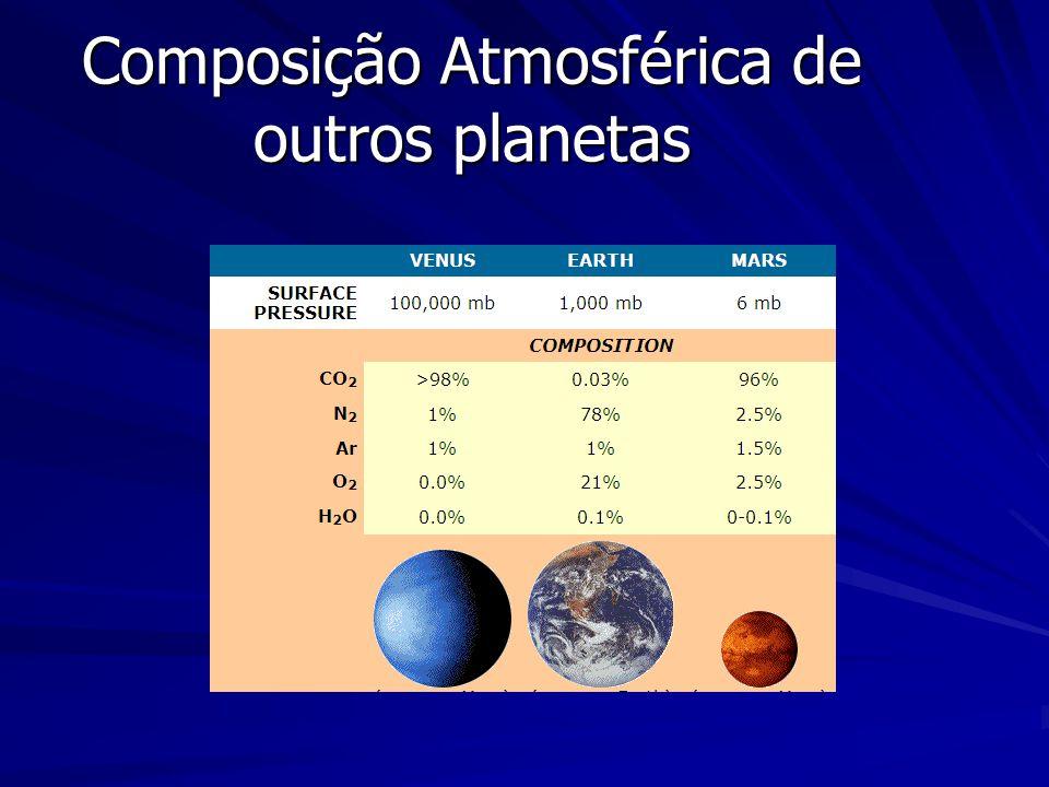 Origem dos oceanos Ao final do período de acreção, com o resfriamento da superfície da Terra (há 4,6 Ga), o vapor dágua contido na atmosfera pôde condensar, formando um oceano (Kasting, 1993) que cobria a Terra inteira, ou seja, não exitiam os continentes (Suguio e Suzuki, 2003).