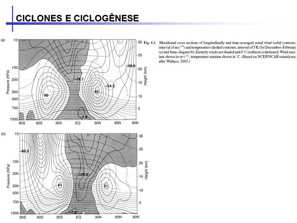 CICLONES E CICLOGÊNESE – CLASSIFICAÇÃO Perfil vertical de anomalia de altura geopotencial em relação à média zonal para ciclone extratropical.
