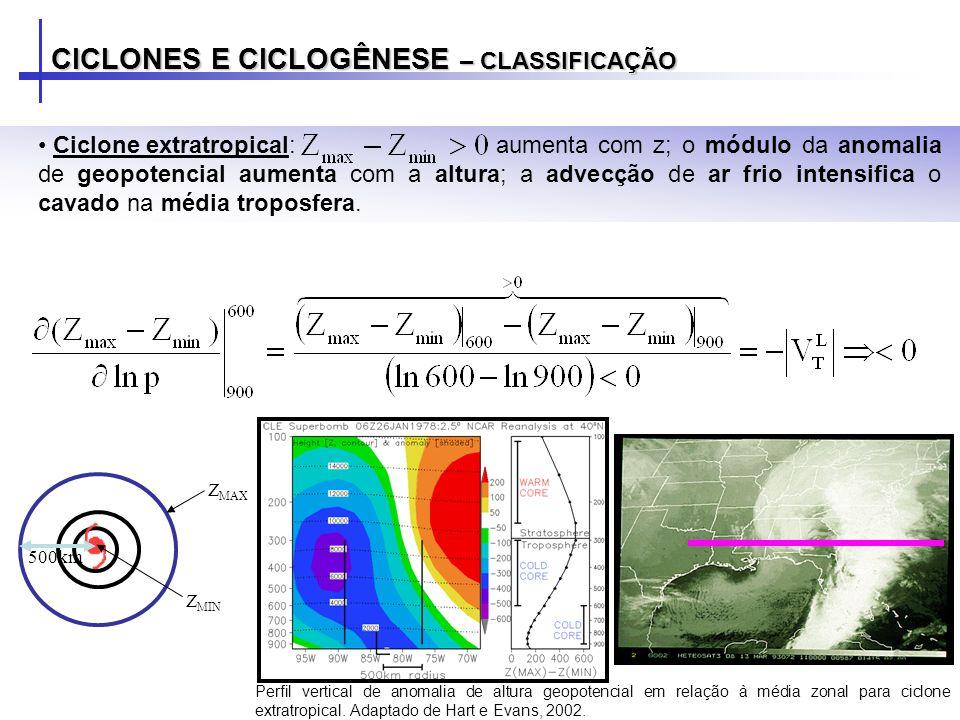 CICLONES E CICLOGÊNESE – CLASSIFICAÇÃO Perfil vertical de anomalia de altura geopotencial em relação à média zonal para ciclone extratropical. Adaptad
