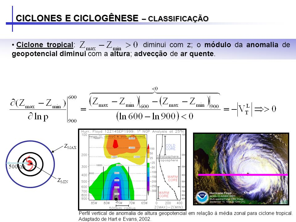 CICLONES E CICLOGÊNESE – CLASSIFICAÇÃO Ciclone tropical: diminui com z; o módulo da anomalia de geopotencial diminui com a altura; advecção de ar quen
