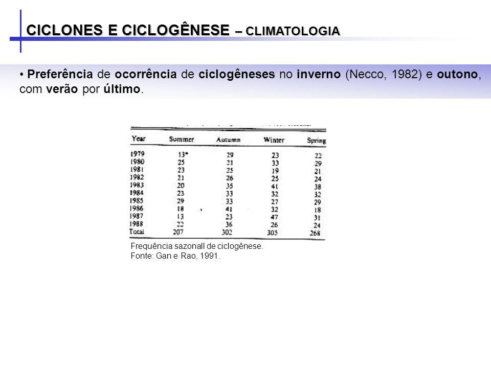 CICLONES E CICLOGÊNESE – CLIMATOLOGIA Preferência de ocorrência de ciclogêneses no inverno (Necco, 1982) e outono, com verão por último. Frequência sa
