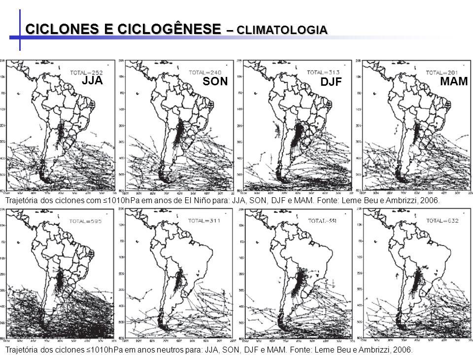 Trajetória dos ciclones com 1010hPa em anos de El Niño para: JJA, SON, DJF e MAM. Fonte: Leme Beu e Ambrizzi, 2006. CICLONES E CICLOGÊNESE – CLIMATOLO