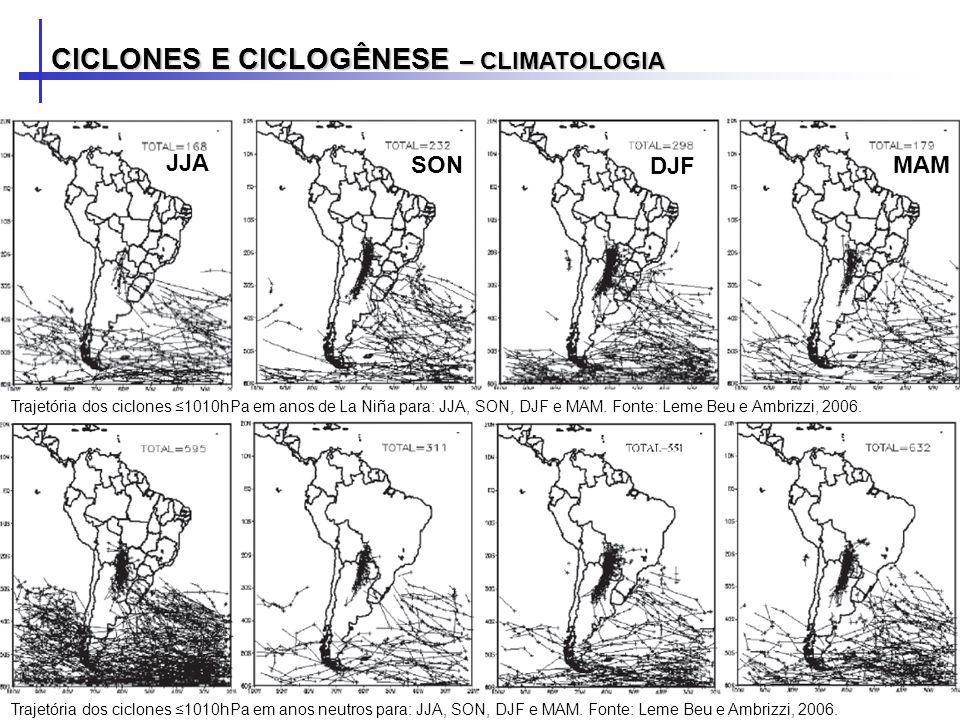 CICLONES E CICLOGÊNESE – CLIMATOLOGIA Trajetória dos ciclones 1010hPa em anos de La Niña para: JJA, SON, DJF e MAM. Fonte: Leme Beu e Ambrizzi, 2006.