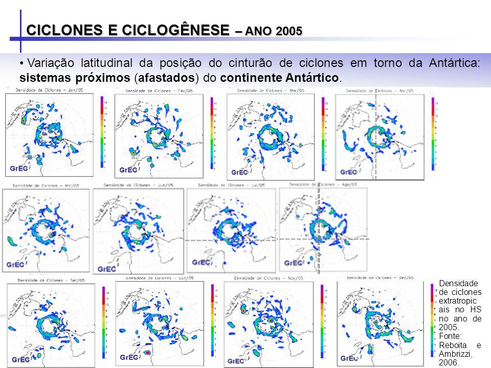 Variação latitudinal da posição do cinturão de ciclones em torno da Antártica: sistemas próximos (afastados) do continente Antártico. CICLONES E CICLO