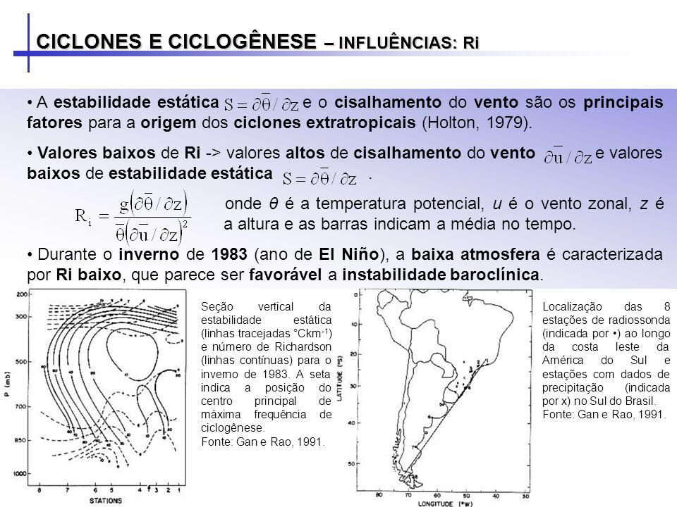CICLONES E CICLOGÊNESE – INFLUÊNCIAS: Ri A estabilidade estática e o cisalhamento do vento são os principais fatores para a origem dos ciclones extrat