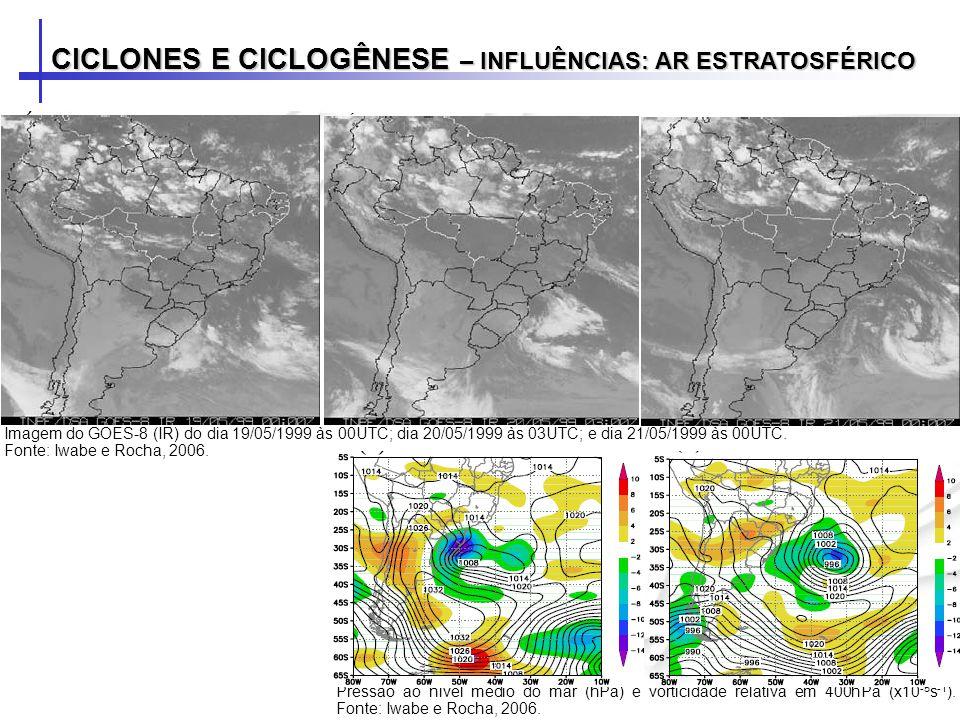 CICLONES E CICLOGÊNESE – INFLUÊNCIAS: AR ESTRATOSFÉRICO Pressão ao nível médio do mar (hPa) e vorticidade relativa em 400hPa (x10 -5 s -1 ). Fonte: Iw