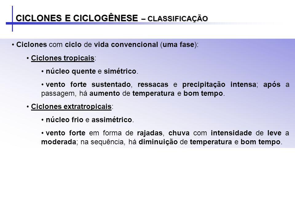 CICLONES E CICLOGÊNESE – CLASSIFICAÇÃO Ciclones com ciclo de vida convencional (uma fase): Ciclones tropicais: núcleo quente e simétrico. vento forte