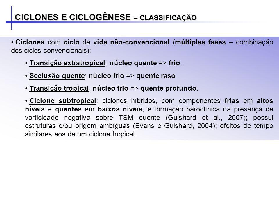 CICLONES E CICLOGÊNESE – CLASSIFICAÇÃO Ciclones com ciclo de vida não-convencional (múltiplas fases – combinação dos ciclos convencionais): Transição