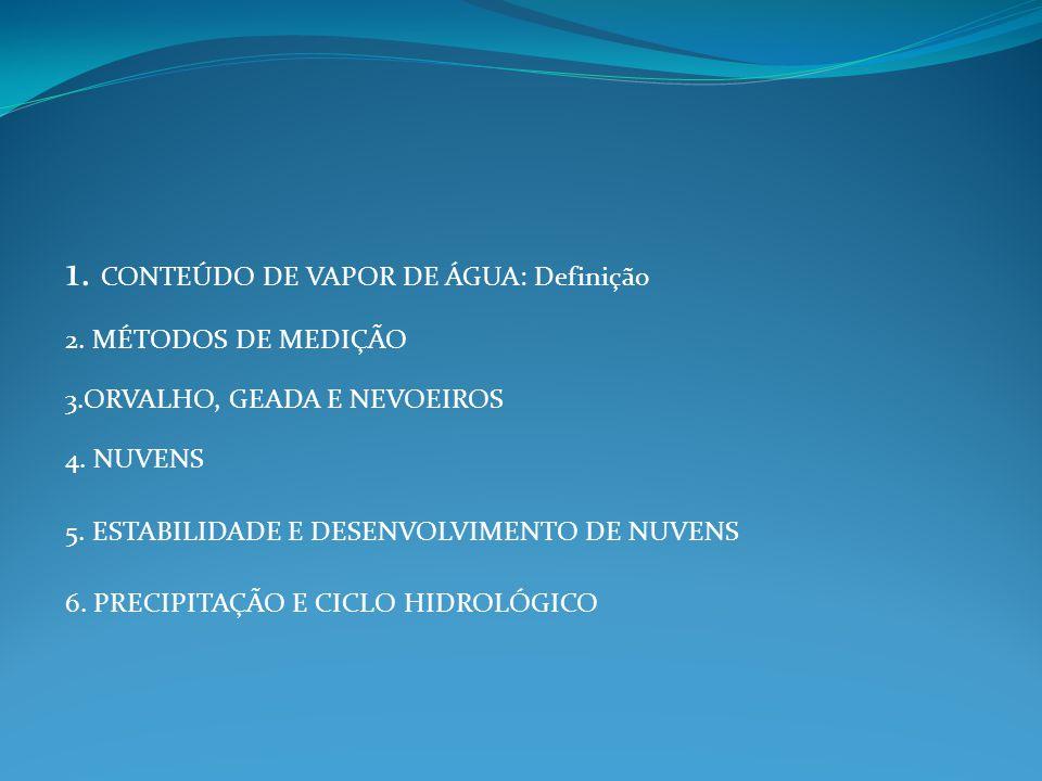 1. CONTEÚDO DE VAPOR DE ÁGUA: Definição 2. MÉTODOS DE MEDIÇÃO 3.ORVALHO, GEADA E NEVOEIROS 4. NUVENS 5. ESTABILIDADE E DESENVOLVIMENTO DE NUVENS 6. PR