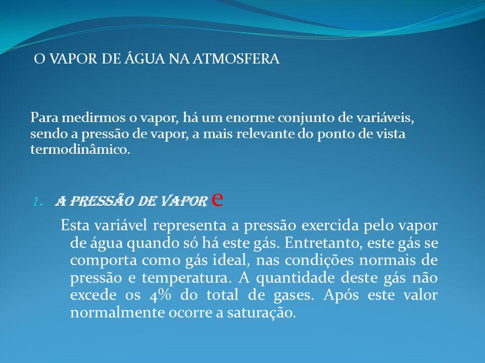 O VAPOR DE ÁGUA NA ATMOSFERA Para medirmos o vapor, há um enorme conjunto de variáveis, sendo a pressão de vapor, a mais relevante do ponto de vista t