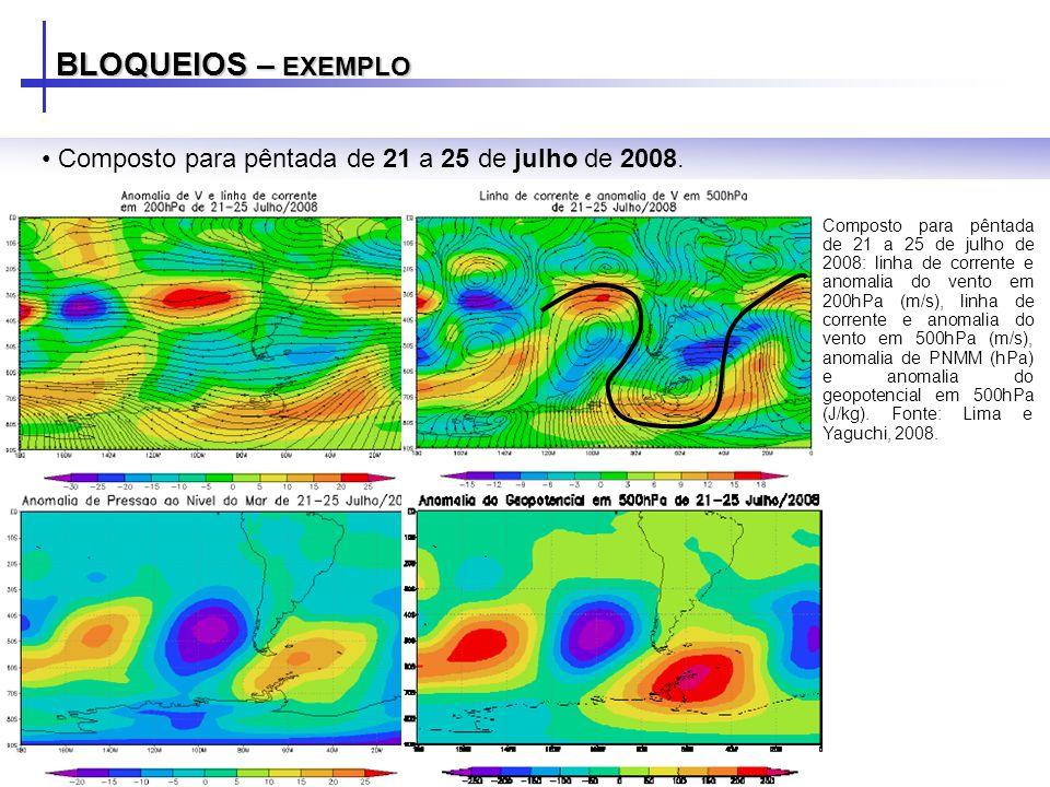 BLOQUEIOS – EXEMPLO Composto para pêntada de 21 a 25 de julho de 2008. Composto para pêntada de 21 a 25 de julho de 2008: linha de corrente e anomalia